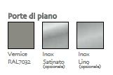 Easy-tech - Varianti porte di piano
