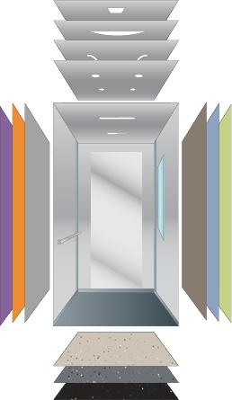 Hi-Flex2 - Scelta di design